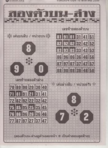 16 / 08 / 2558 MAGAZINE PAPER  Gamesedtee_6
