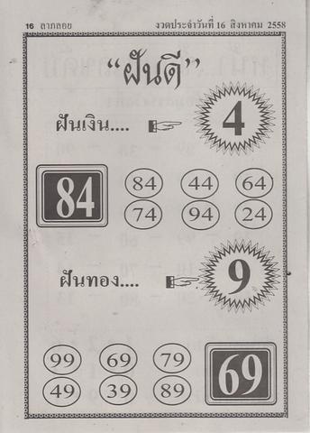 16 / 08 / 2558 MAGAZINE PAPER  - Page 2 Laploy_21