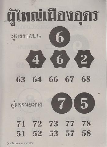 16 / 08 / 2558 MAGAZINE PAPER  - Page 3 Mangkornthong_8