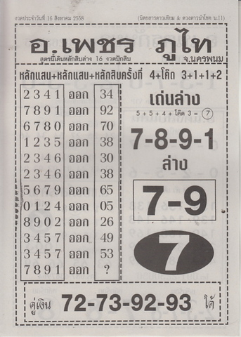 16 / 08 / 2558 MAGAZINE PAPER  Daotieam_13
