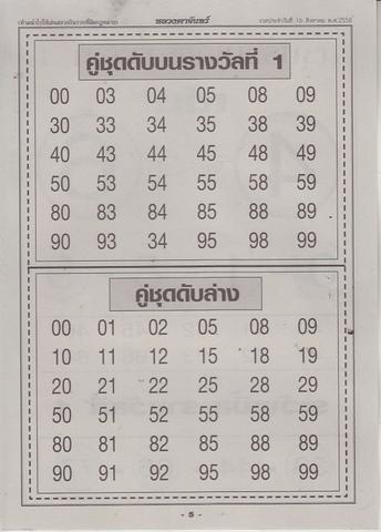 16 / 08 / 2558 MAGAZINE PAPER  - Page 2 Luangtajan_5