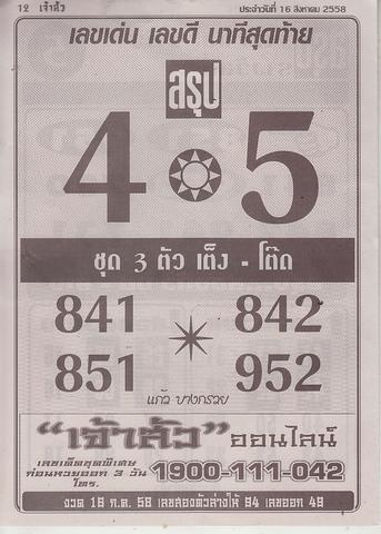 16 / 08 / 2558 MAGAZINE PAPER  Jaosure_12