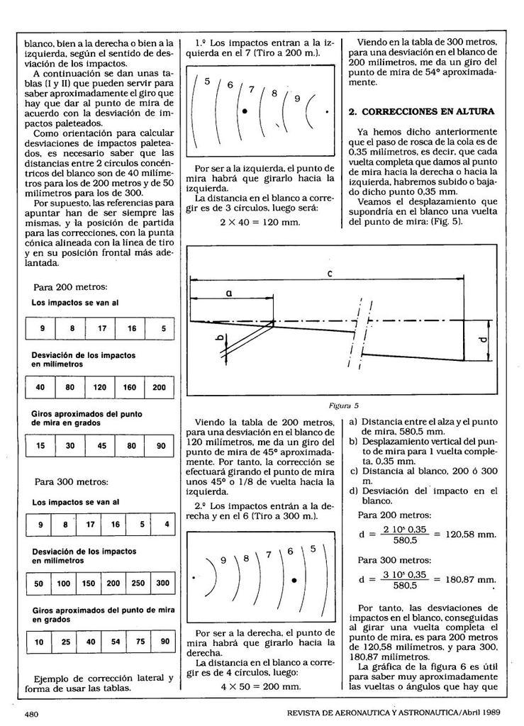 Correcciones del Punto de Mira del FUSA CETME. RAA580_pp478_Correcciones_Punto_Mira_CETMEjpg_Pa