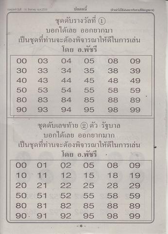 16 / 08 / 2558 MAGAZINE PAPER  - Page 3 Plodnee_6