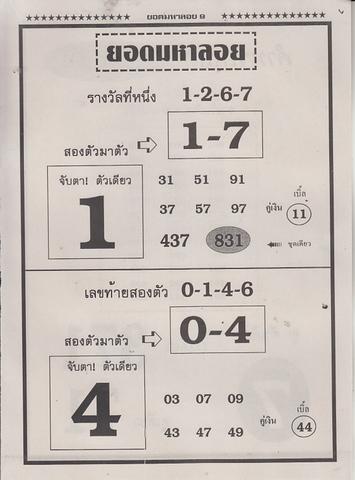 16 / 08 / 2558 MAGAZINE PAPER  - Page 4 Yodmahaloy_29