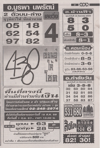 16 / 08 / 2558 MAGAZINE PAPER  Duangmahachoke_7