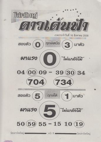 16 / 08 / 2558 MAGAZINE PAPER  Chokeyai_7