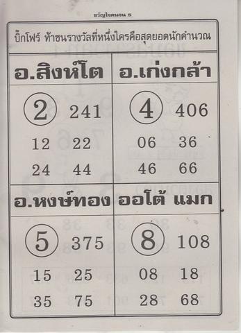 16 / 08 / 2558 MAGAZINE PAPER  - Page 2 Kwanjaikonjon_5