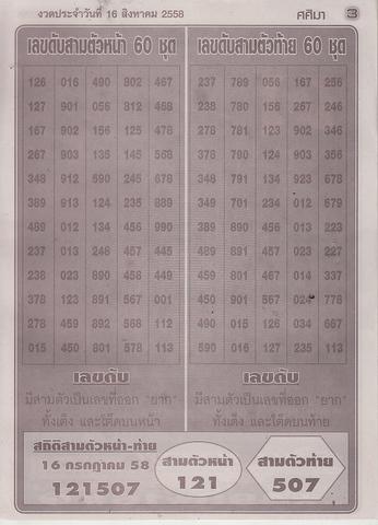 16 / 08 / 2558 MAGAZINE PAPER  - Page 4 Sasima_5