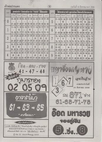 16 / 08 / 2558 MAGAZINE PAPER  Jaoporpakdang_10
