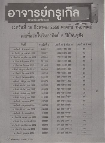 16 / 08 / 2558 MAGAZINE PAPER  - Page 3 Mangkornthong_6