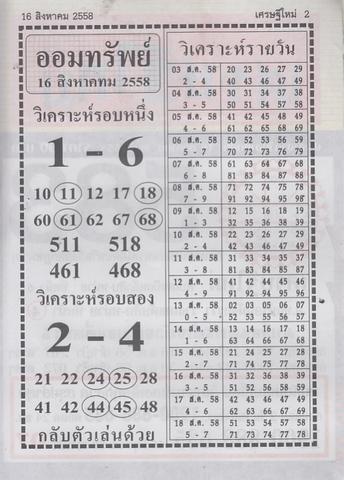 16 / 08 / 2558 MAGAZINE PAPER  - Page 4 Sedteemai_2