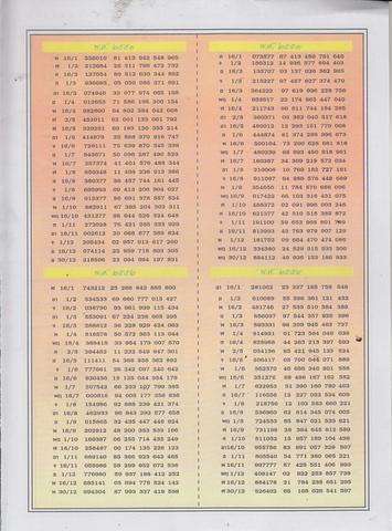 16 / 08 / 2558 MAGAZINE PAPER  - Page 4 Yodmahaloy_39