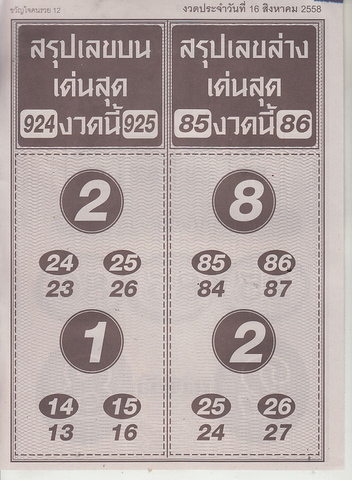 16 / 08 / 2558 MAGAZINE PAPER  - Page 2 Kwanjaikonruay_12