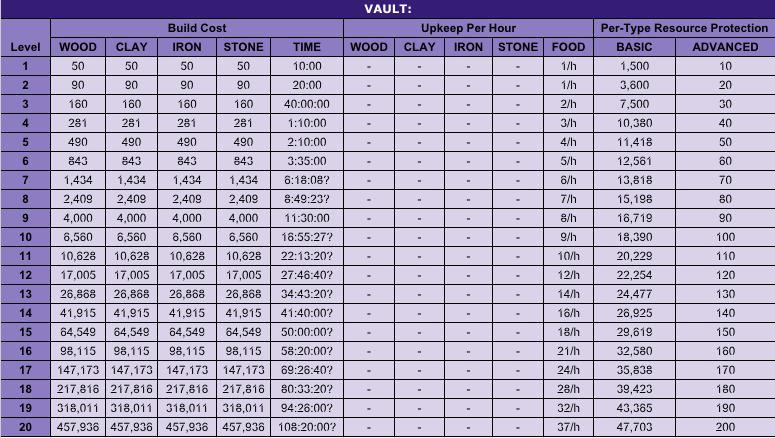 Building Charts: Storage Management Screen_Shot_2015_09_15_at_8_25_35_AM