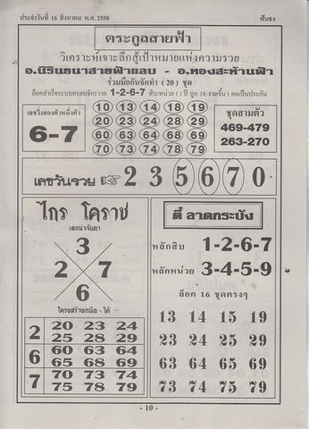 16 / 08 / 2558 MAGAZINE PAPER  Funthong_10
