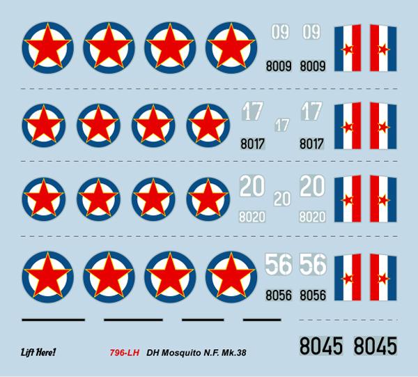 Prodaja- novi setovi Lift Here-a u 1/72 omjeru 796lh-dekali