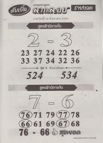 16 / 08 / 2558 MAGAZINE PAPER  Dabble_laploy_6