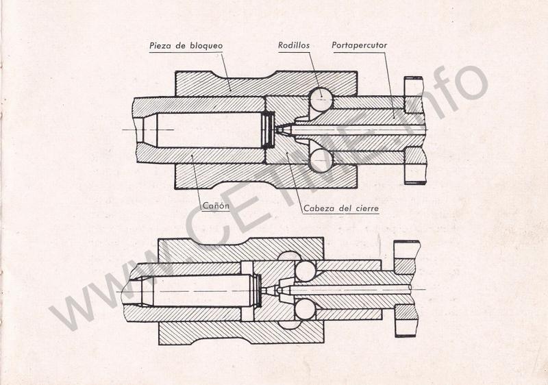1956 - DESCRIPCION ABREVIADA DEL FUSIL DE ASALTO CETME - CETME A-2a  1956_CETME_A-2a_FORO_023