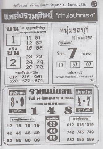 16 / 08 / 2558 MAGAZINE PAPER  Jaoporpakdang2_17