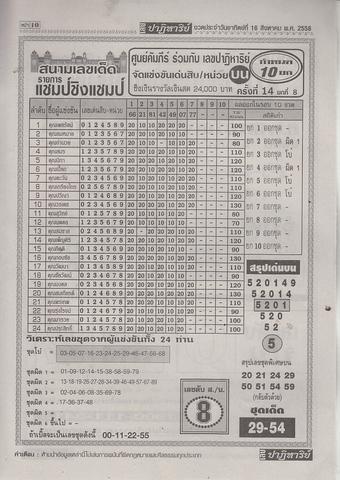 16 / 08 / 2558 MAGAZINE PAPER  - Page 2 Lekpatiharn_10