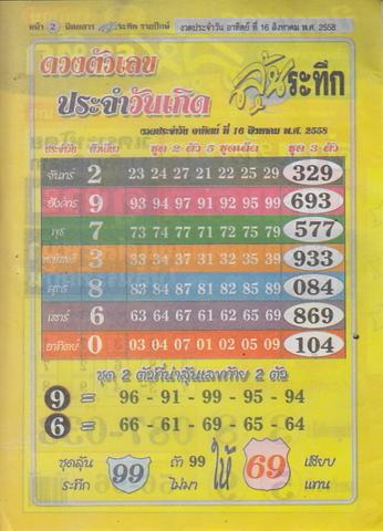 16 / 08 / 2558 MAGAZINE PAPER  - Page 2 Lunratuke_2
