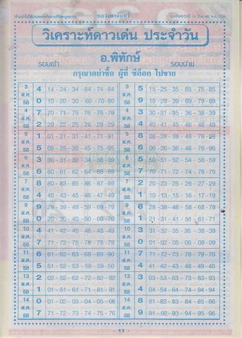 16 / 08 / 2558 MAGAZINE PAPER  - Page 2 Luangtajan_11