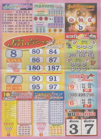 16 / 08 / 2558 MAGAZINE PAPER  Huayratpachoke_3_1