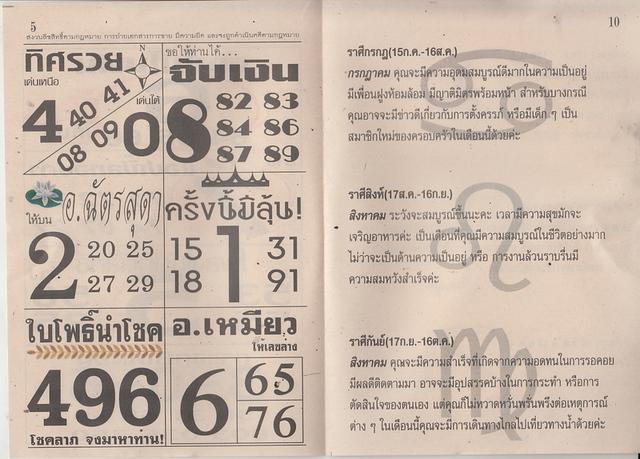 16 / 08 / 2558 MAGAZINE PAPER  Duangtavee_6