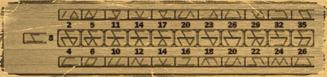 Слоговые  лигатурные  руны  и  акрофония. 95e59eea6433