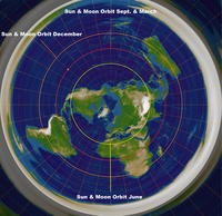 Flat Earth Maps  IJrvaRFafOGkx2xufIzt