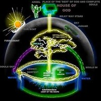 Flat Earth Maps  MVUNXHpIJrNVykArHvVl