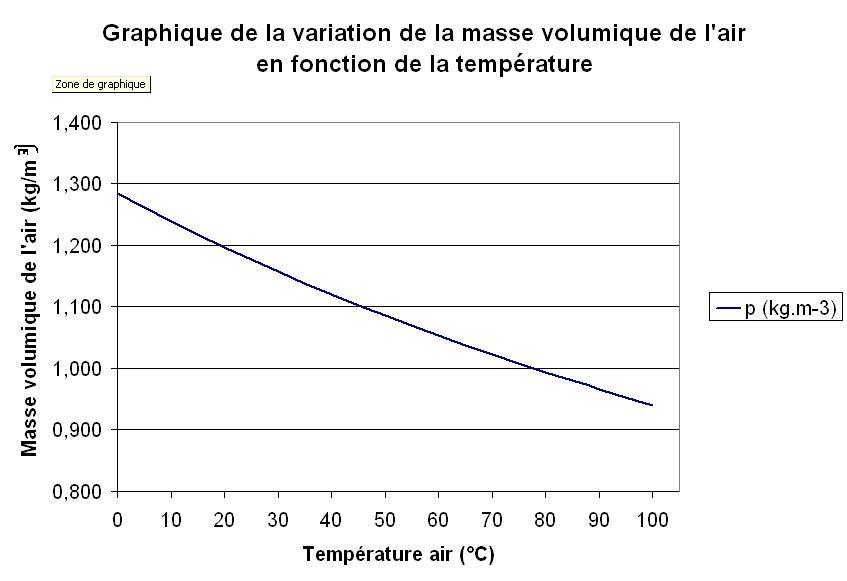 Remplacement filtre à air par filtre réutilisable (K&N) 25642801graphique-okkk-jpg