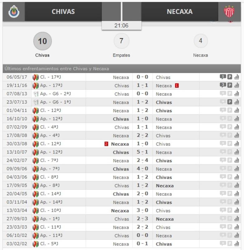 chivas_vs_necaxa