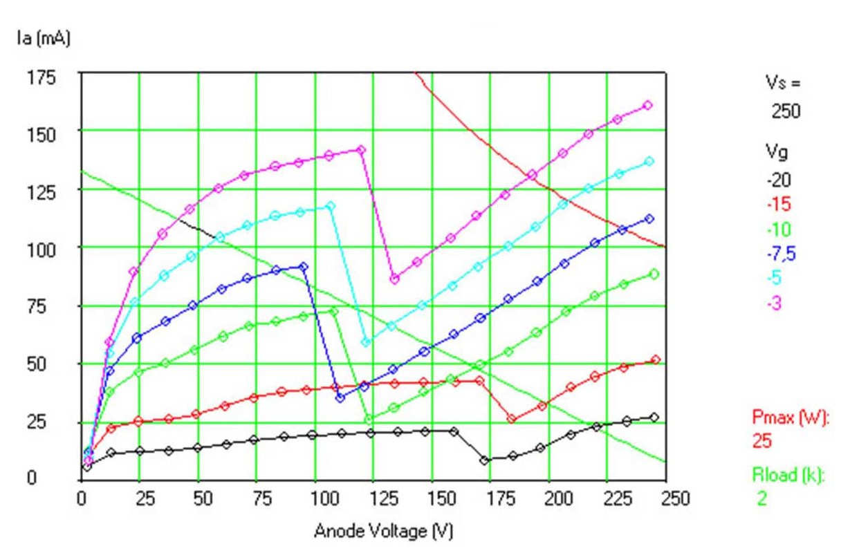 Bias checking frequency Prueba_mal_02
