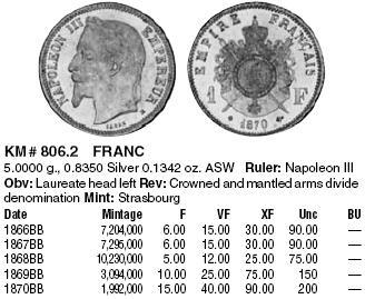 1 Franco. Napoleón III. Francia. 1868. Napole_n_III_KM