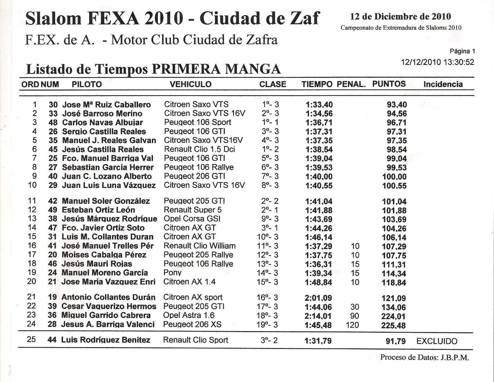 Slalom Fexa 2010 5641542imagen21