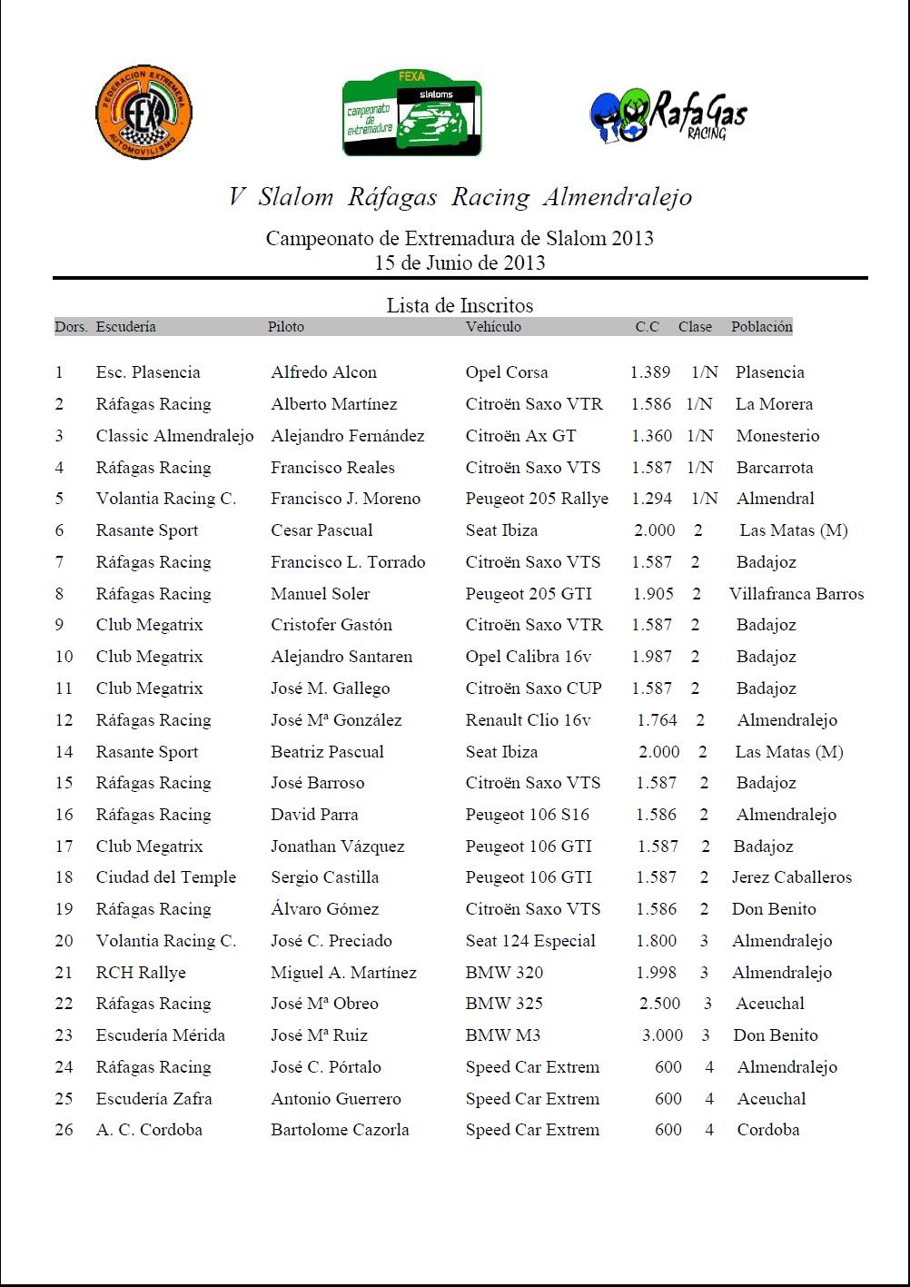 V Slalom Rafagas Racing - Almendralejo 8489816lista-de-inscritos-v