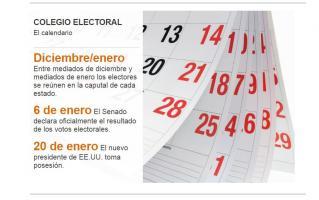 Estados Unidos / Elecciones  Presidenciales . - Página 2 Thump_9652508captura