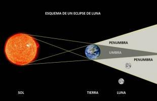 Monitoreo de la Actividad Solar 2016 - Página 14 Thump_9688000eclipse05-600