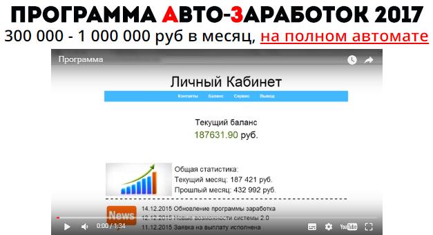 Прибыль от 15000 рублей в день от Немецкого фонда помощи FnhDf