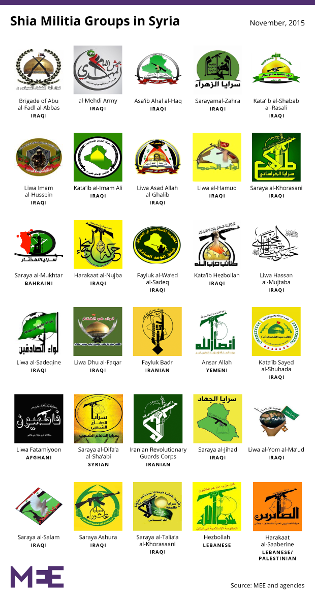 Syrian Civil War: News #4 - Page 7 K3Vl6