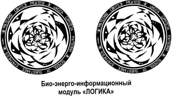 Модули Шакаева. Графика KBMW7