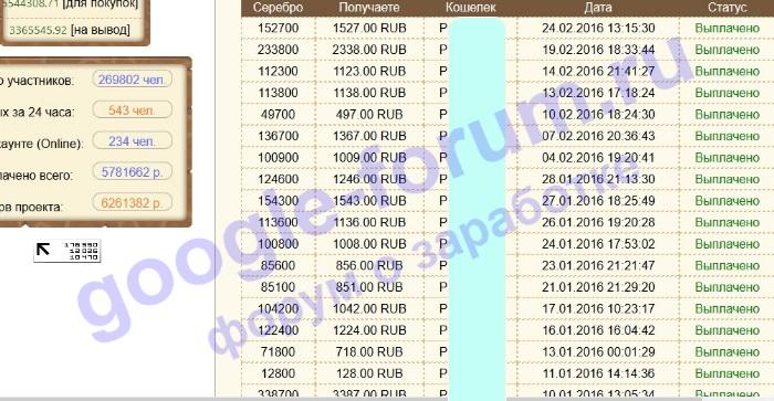 Cloud Money Internet - заработок от 4000 рублей в сутки Md7xJ