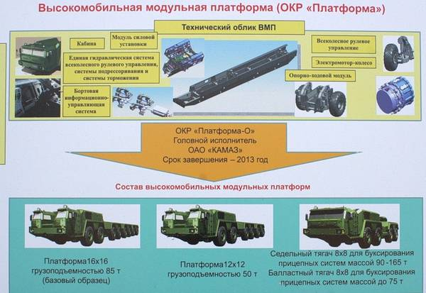 The Russian Military Automotive Fleet - Page 2 Mjo4h