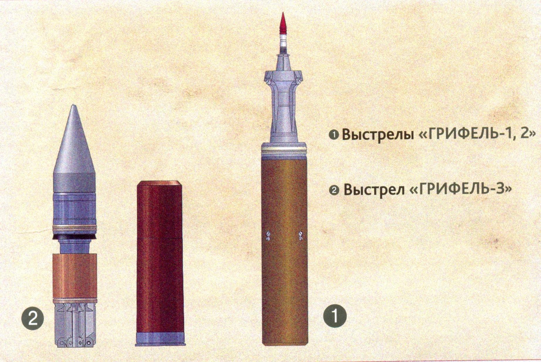 Russian Tank guns Ammunition - Page 8 XfEe3