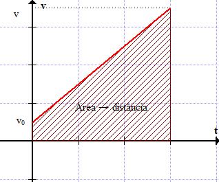 Conhecendo as Integrais (2) Integral_1_2