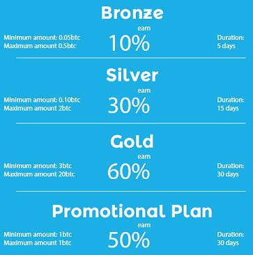 [SCAM] - Top5Premium - Ganhar dinheiro com donativos. a partir de 10% Planos