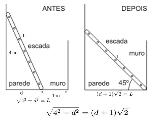 Trigonometria Imagem1