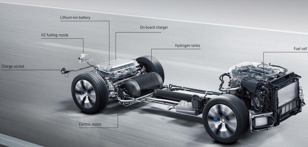 Mercedes-Benz revela detalhes de sua plataforma modular elétrica Screenshot_4502